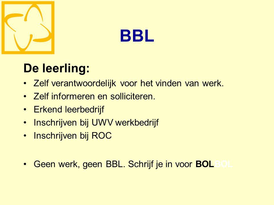 BBL De leerling: Zelf verantwoordelijk voor het vinden van werk.