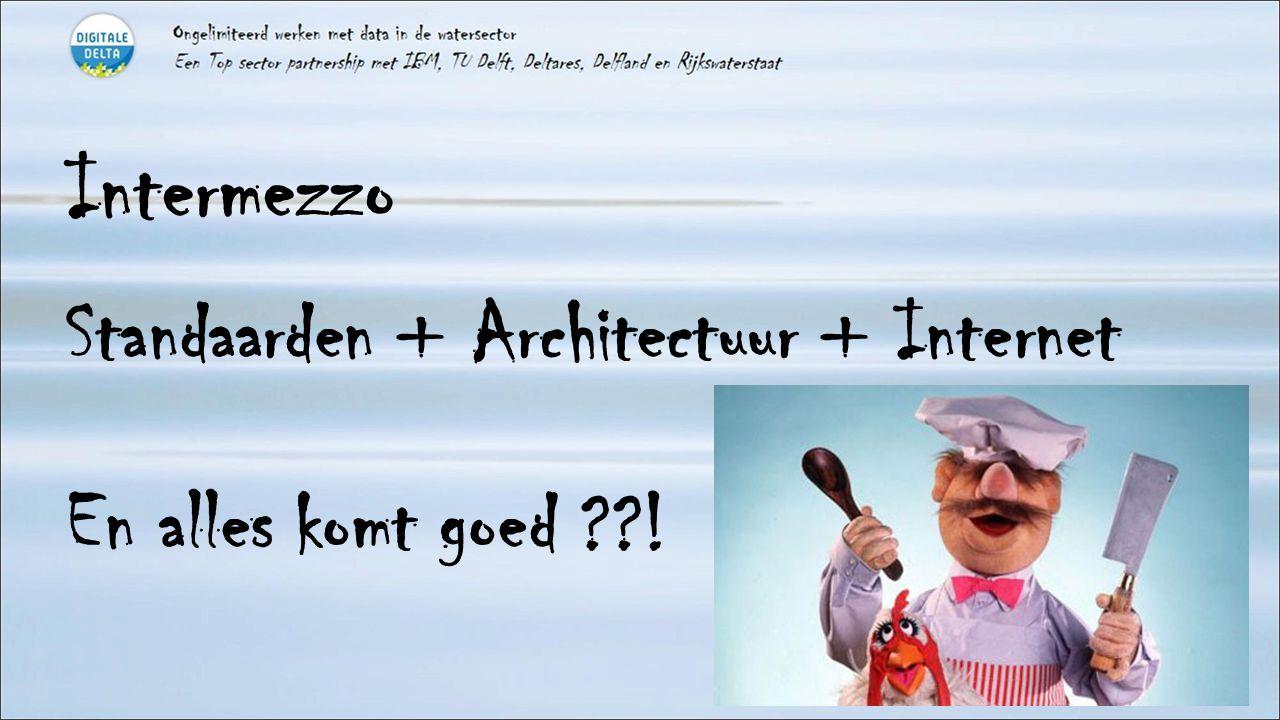 Intermezzo Standaarden + Architectuur + Internet En alles komt goed !