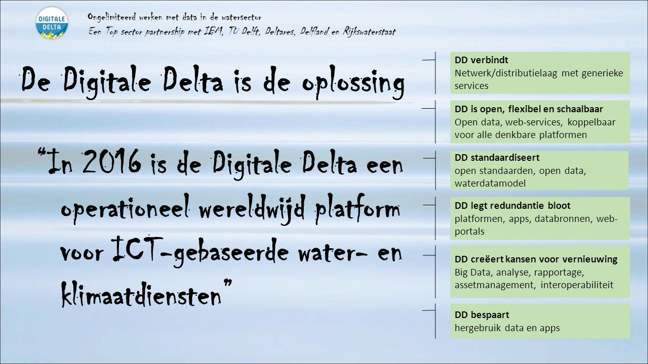 De Digitale Delta is de oplossing In 2016 is de Digitale Delta een operationeel wereldwijd platform voor ICT-gebaseerde water- en klimaatdiensten DD verbindt Netwerk/distributielaag met generieke services DD standaardiseert open standaarden, open data, waterdatamodel DD legt redundantie bloot platformen, apps, databronnen, web- portals DD creëert kansen voor vernieuwing Big Data, analyse, rapportage, assetmanagement, interoperabiliteit DD is open, flexibel en schaalbaar Open data, web-services, koppelbaar voor alle denkbare platformen DD bespaart hergebruik data en apps