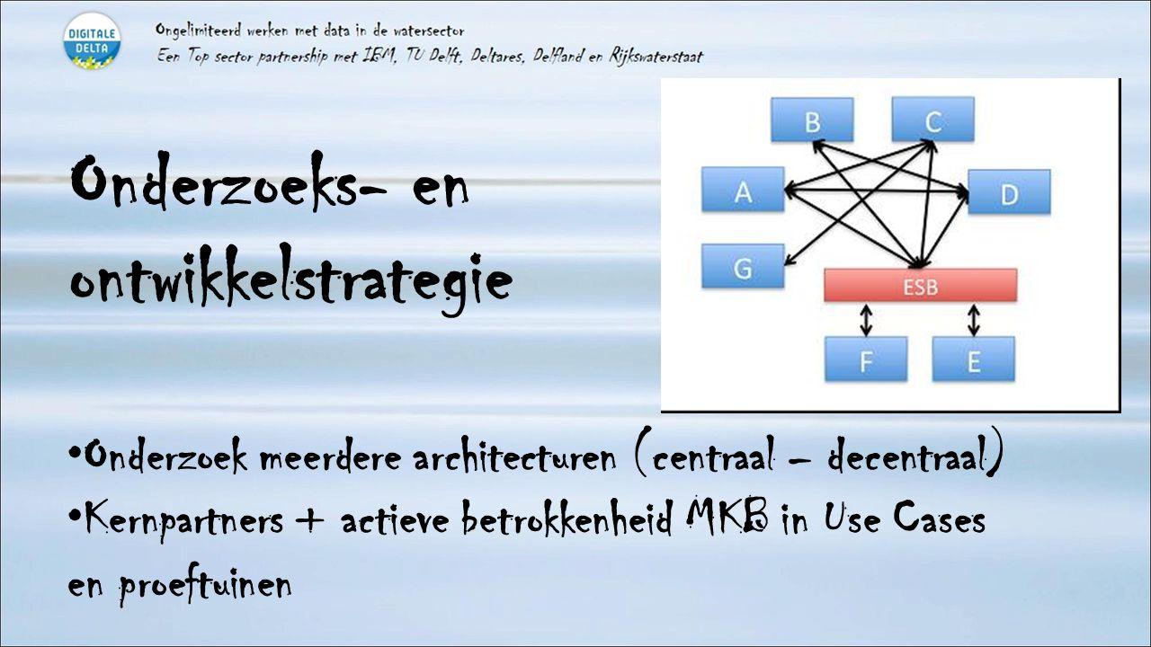 Onderzoeks- en ontwikkelstrategie Onderzoek meerdere architecturen (centraal – decentraal) Kernpartners + actieve betrokkenheid MKB in Use Cases en pr