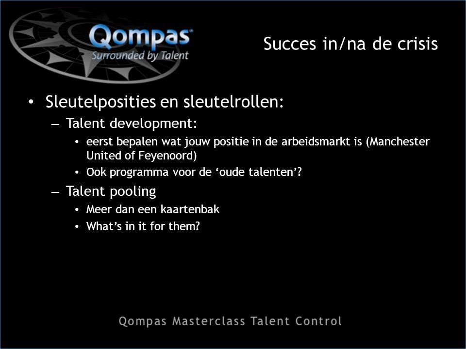 Succes in/na de crisis Sleutelposities en sleutelrollen: – Talent development: eerst bepalen wat jouw positie in de arbeidsmarkt is (Manchester United of Feyenoord) Ook programma voor de 'oude talenten'.