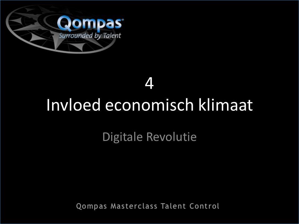 4 Invloed economisch klimaat Digitale Revolutie