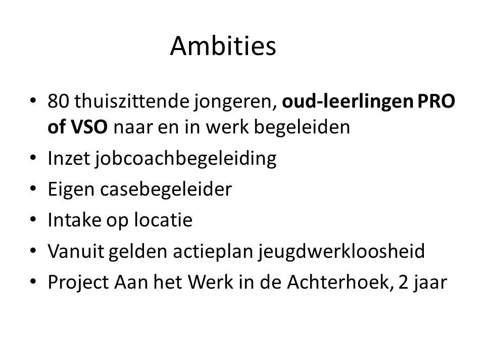 Deelnemende besturen D´ran: VSO cluster 4 SOTOG VSO cluster 3 De onderwijsspecialisten VSO cluster 3 TWOG Rentray Achterhoek VO: praktijkonderwijs MaXx, Prakticon en Zutphen Pronova praktijkonderwijs Winterswijk