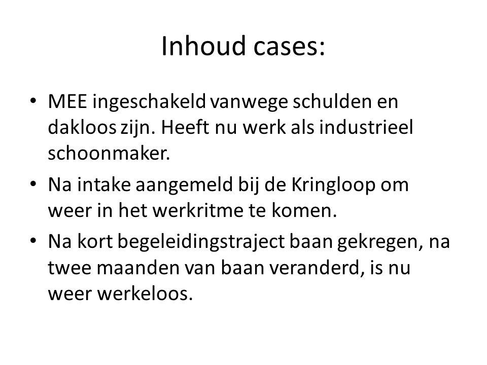 Inhoud cases: MEE ingeschakeld vanwege schulden en dakloos zijn.