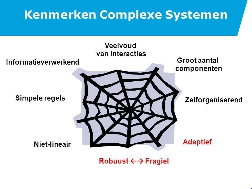 Kenmerken Complexe Systemen Veelvoud van interacties Zelforganiserend Adaptief Robuust  Fragiel Groot aantal componenten Niet-lineair Simpele regels Informatieverwerkend