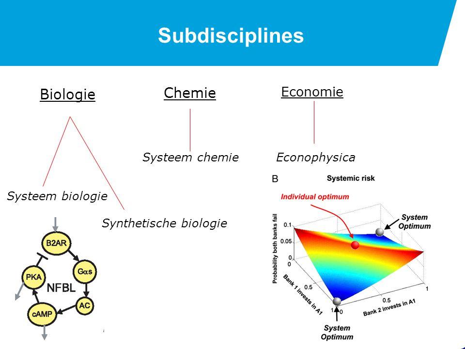 Subdisciplines Biologie Econophysica Systeem biologie Economie Chemie Synthetische biologie Systeem chemie