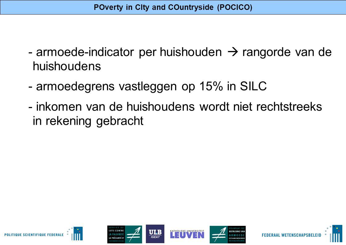 POverty in CIty and COuntryside (POCICO) 7 - armoede-indicator per huishouden  rangorde van de huishoudens - armoedegrens vastleggen op 15% in SILC - inkomen van de huishoudens wordt niet rechtstreeks in rekening gebracht