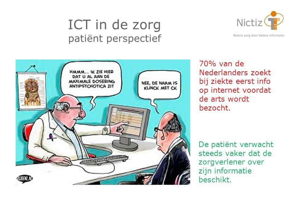 ICT in de zorg patiënt perspectief De patiënt verwacht steeds vaker dat de zorgverlener over zijn informatie beschikt. 70% van de Nederlanders zoekt b