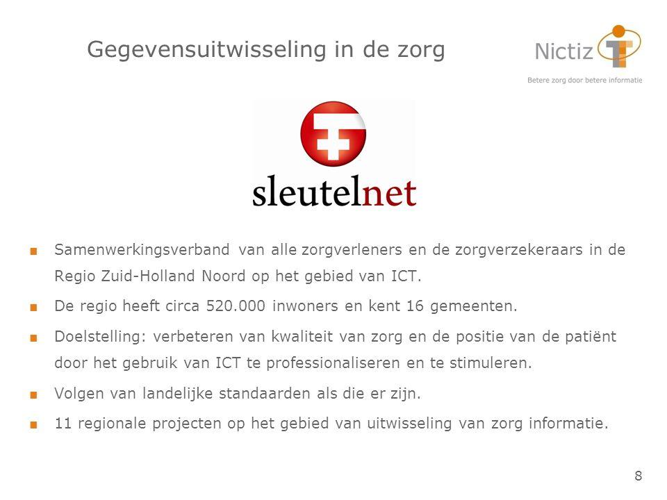 8 Gegevensuitwisseling in de zorg ■ Samenwerkingsverband van alle zorgverleners en de zorgverzekeraars in de Regio Zuid-Holland Noord op het gebied va