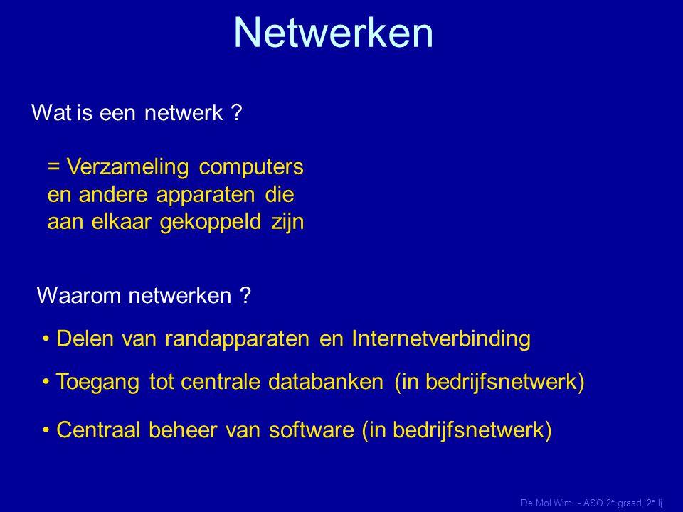 Netwerken 3 soorten netwerken 1.Thuisnetwerk 2.