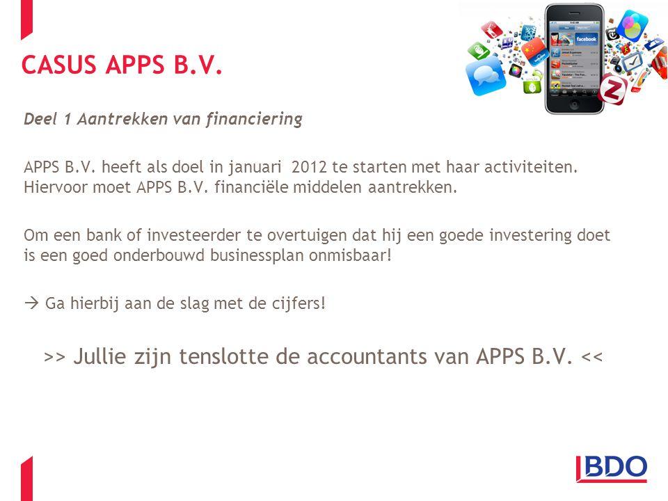 CASUS APPS B.V.Deel 1 Aantrekken van financiering APPS B.V.