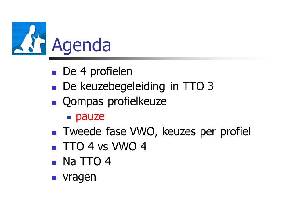 Agenda De 4 profielen De keuzebegeleiding in TTO 3 Qompas profielkeuze pauze Tweede fase VWO, keuzes per profiel TTO 4 vs VWO 4 Na TTO 4 vragen