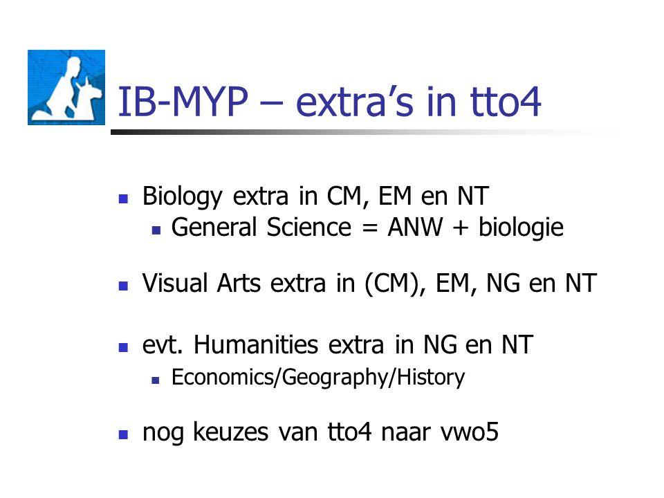 IB-MYP – extra's in tto4 Biology extra in CM, EM en NT General Science = ANW + biologie Visual Arts extra in (CM), EM, NG en NT evt.