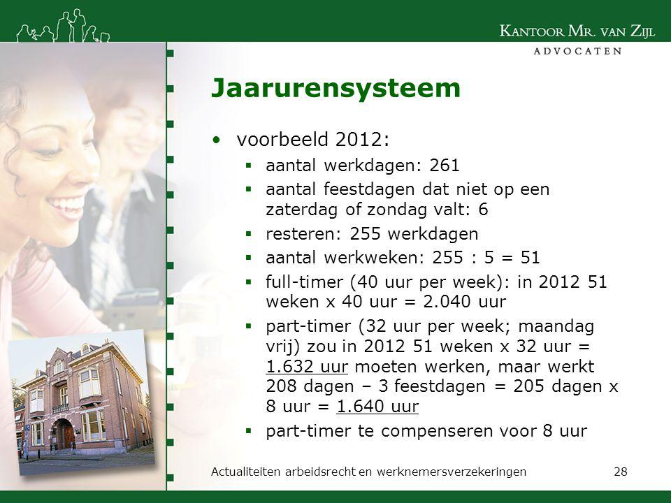 Jaarurensysteem voorbeeld 2012:  aantal werkdagen: 261  aantal feestdagen dat niet op een zaterdag of zondag valt: 6  resteren: 255 werkdagen  aan