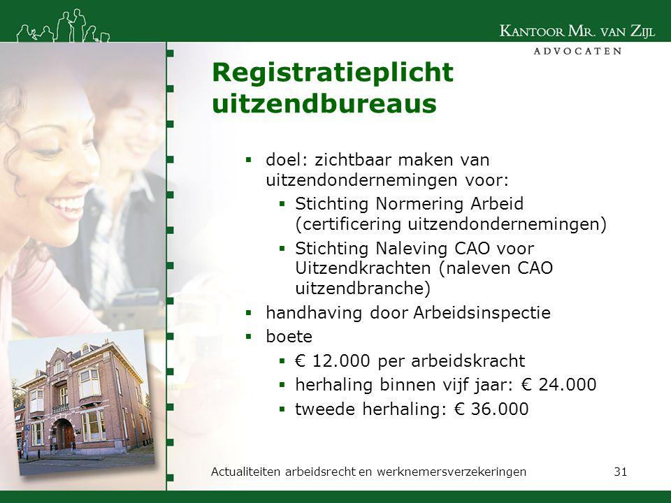 Registratieplicht uitzendbureaus  doel: zichtbaar maken van uitzendondernemingen voor:  Stichting Normering Arbeid (certificering uitzendonderneming