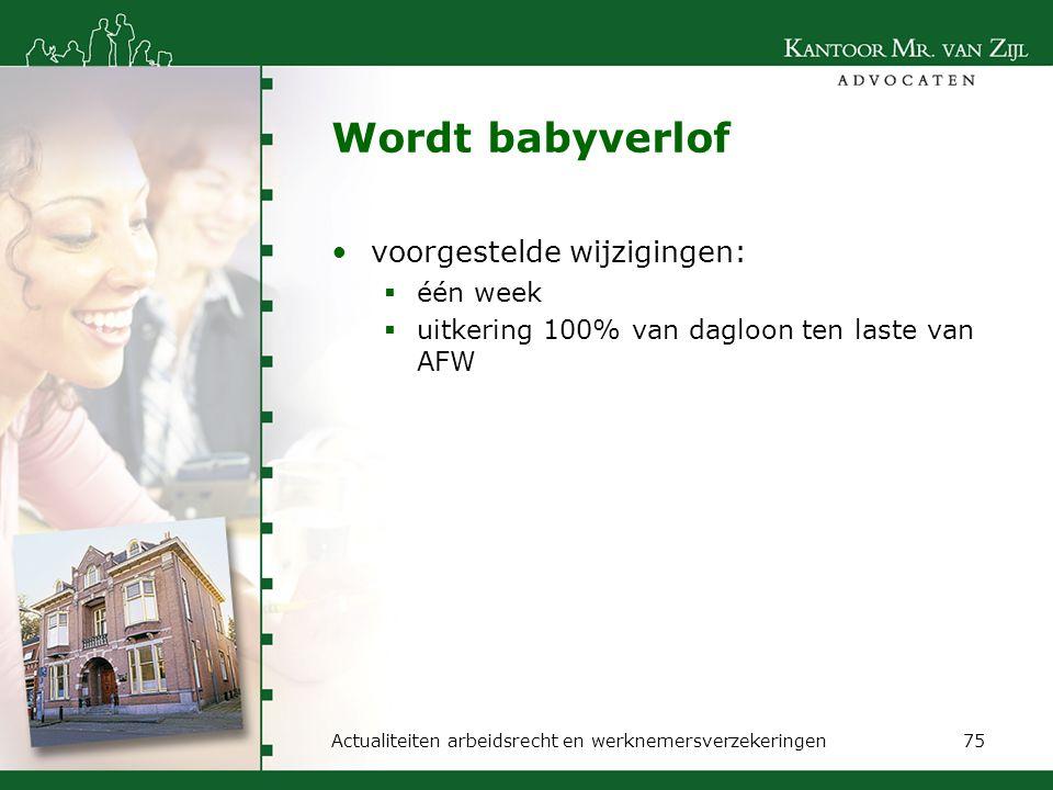 Wordt babyverlof voorgestelde wijzigingen:  één week  uitkering 100% van dagloon ten laste van AFW Actualiteiten arbeidsrecht en werknemersverzekeri