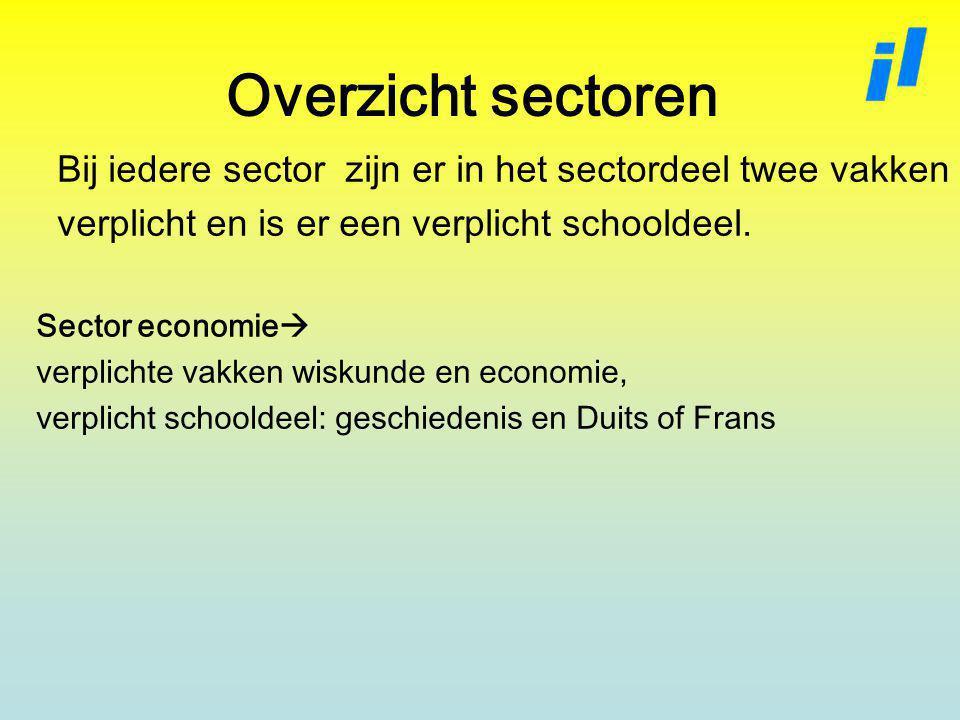 Overzicht sectoren Bij iedere sector zijn er in het sectordeel twee vakken verplicht en is er een verplicht schooldeel.