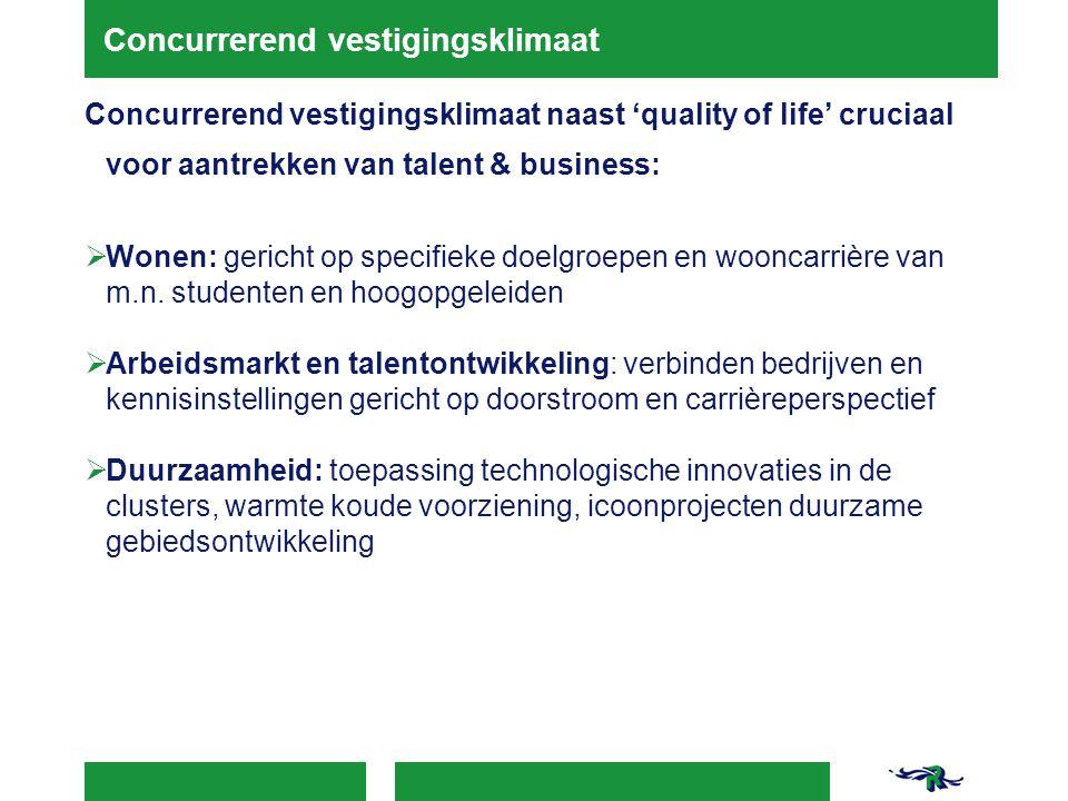 Concurrerend vestigingsklimaat Concurrerend vestigingsklimaat naast 'quality of life' cruciaal voor aantrekken van talent & business:  Wonen: gericht op specifieke doelgroepen en wooncarrière van m.n.