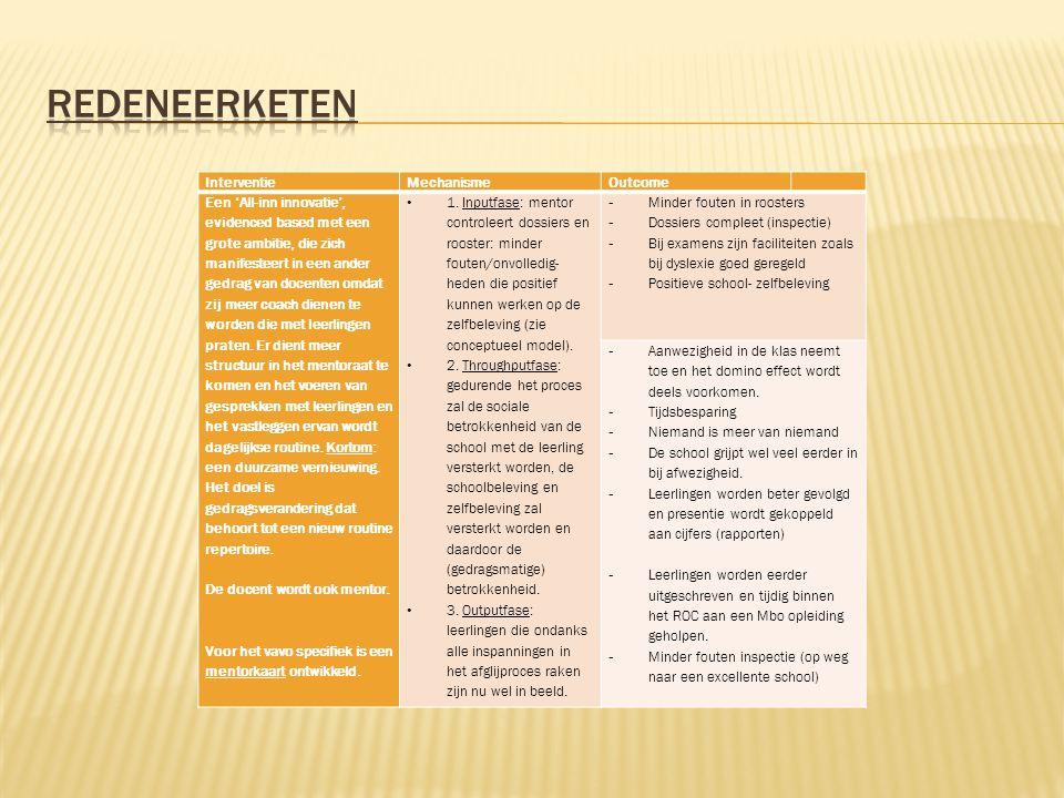 InterventieMechanismeOutcome Een 'All-inn innovatie', evidenced based met een grote ambitie, die zich manifesteert in een ander gedrag van docenten om