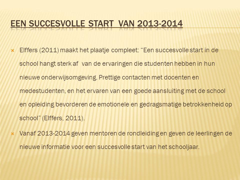 """ Elffers (2011) maakt het plaatje compleet: """"Een succesvolle start in de school hangt sterk af van de ervaringen die studenten hebben in hun nieuwe o"""