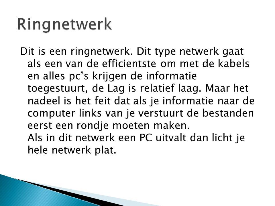 Dit is een ringnetwerk. Dit type netwerk gaat als een van de efficientste om met de kabels en alles pc's krijgen de informatie toegestuurt, de Lag is