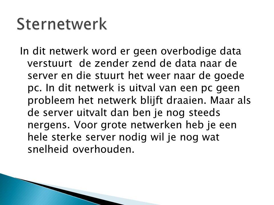 In dit netwerk word er geen overbodige data verstuurt de zender zend de data naar de server en die stuurt het weer naar de goede pc. In dit netwerk is