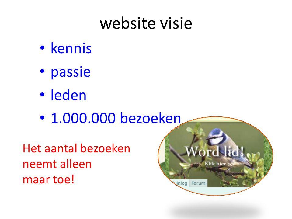 website visie kennis passie leden 1.000.000 bezoeken Het aantal bezoeken neemt alleen maar toe!