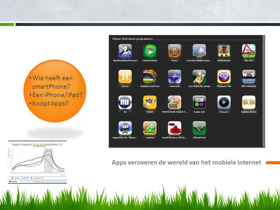 2 Wie heeft een smartPhone? Een iPhone/iPad? Koopt Apps? Apps veroveren de wereld van het mobiele internet