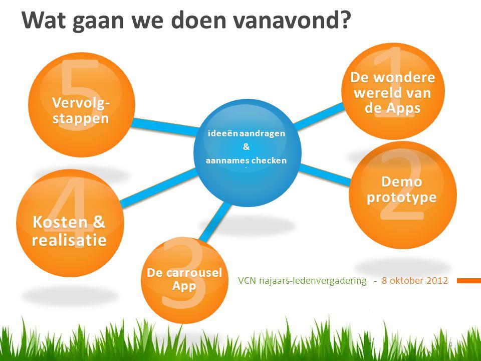 Wat gaan we doen vanavond? ideeën aandragen & aannames checken, 2 Demoprototype 4 VCN najaars-ledenvergadering - 8 oktober 2012 1 De wondere wereld va