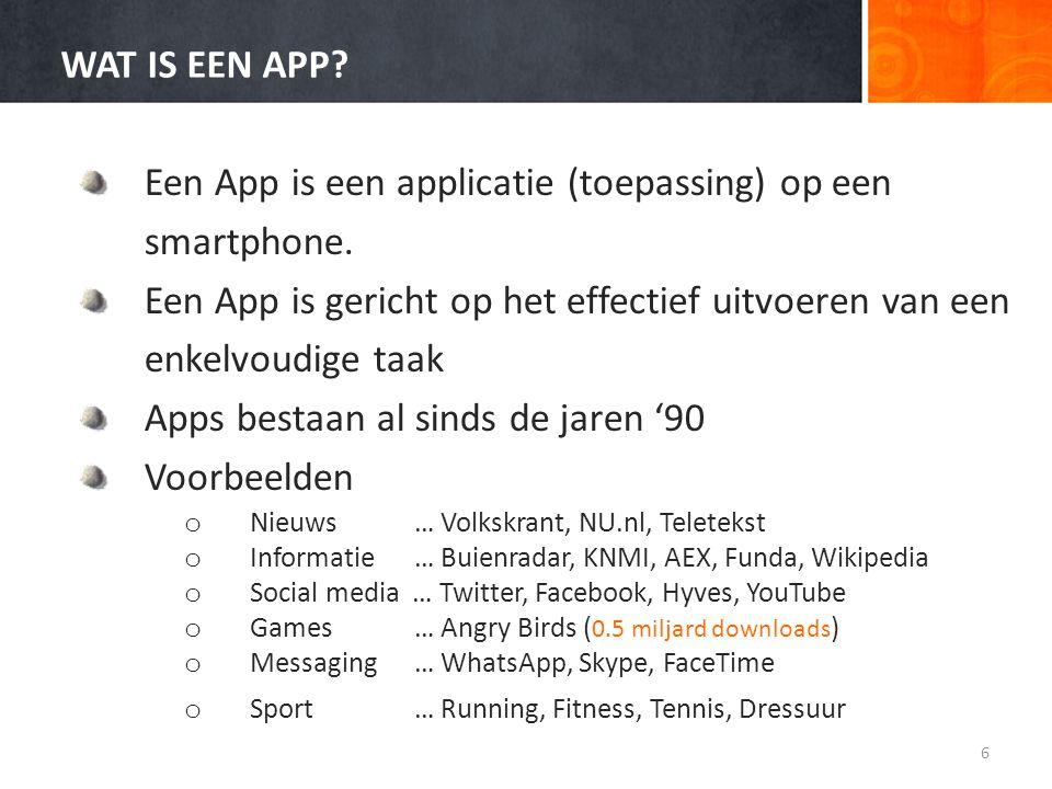 WAT IS EEN APP? Een App is een applicatie (toepassing) op een smartphone. Een App is gericht op het effectief uitvoeren van een enkelvoudige taak Apps