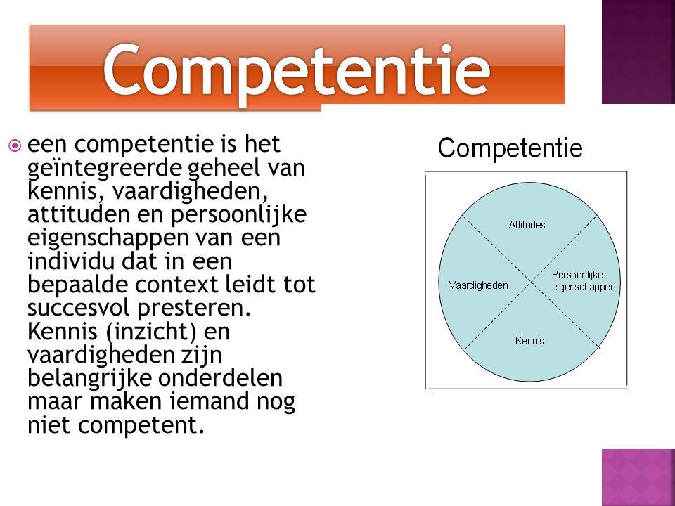  een competentie is het geïntegreerde geheel van kennis, vaardigheden, attituden en persoonlijke eigenschappen van een individu dat in een bepaalde c