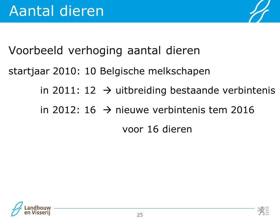 25 Voorbeeld verhoging aantal dieren startjaar 2010: 10 Belgische melkschapen in 2011: 12  uitbreiding bestaande verbintenis in 2012: 16  nieuwe ver