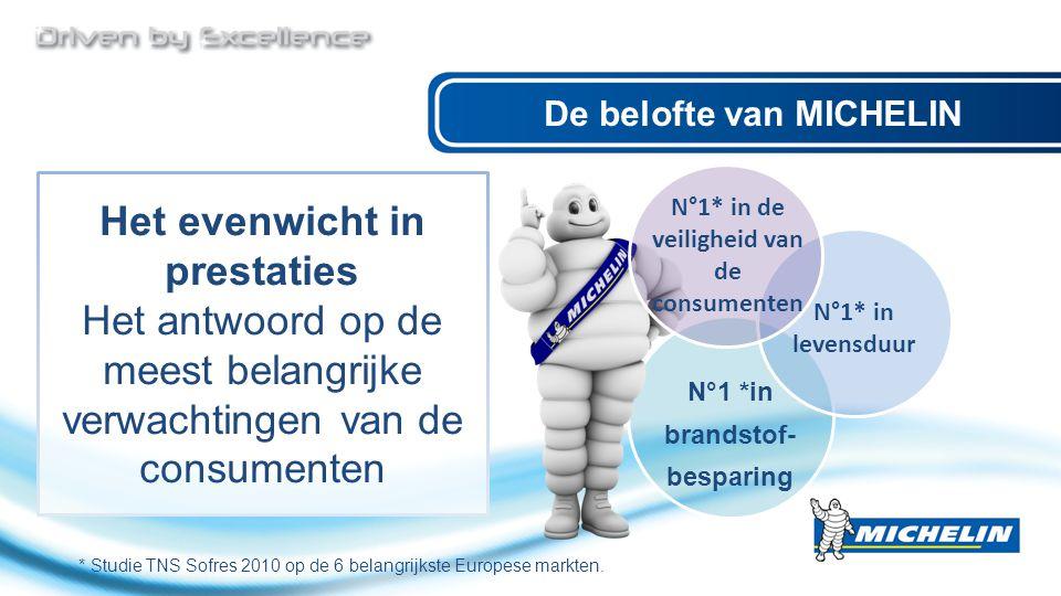 De belofte van MICHELIN N°1 *in brandstof- besparing N°1* in levensduur N°1* in de veiligheid van de consumenten Het evenwicht in prestaties Het antwoord op de meest belangrijke verwachtingen van de consumenten * Studie TNS Sofres 2010 op de 6 belangrijkste Europese markten.