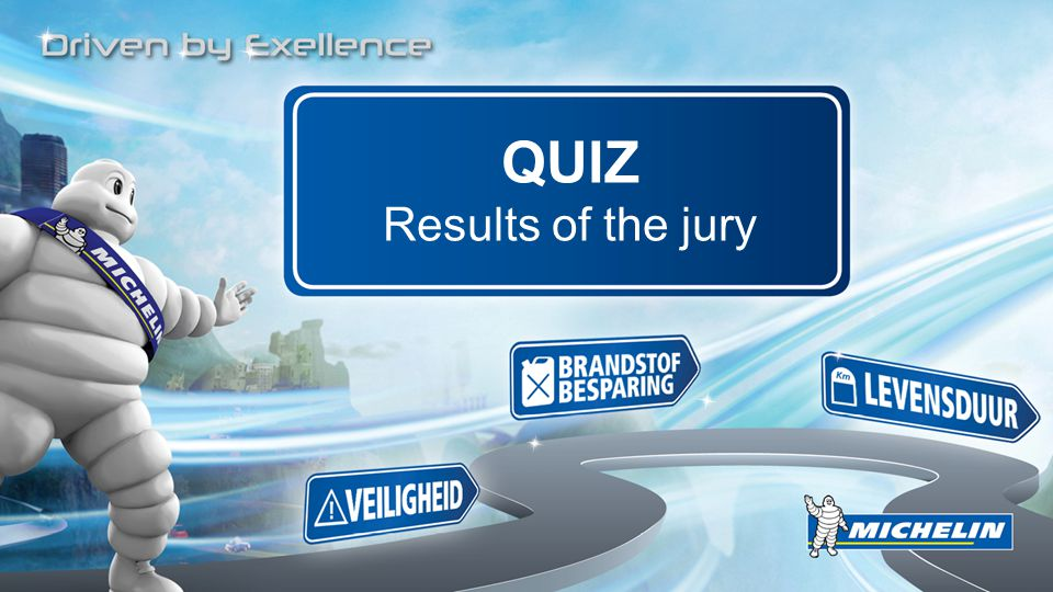 QUIZ Results of the jury