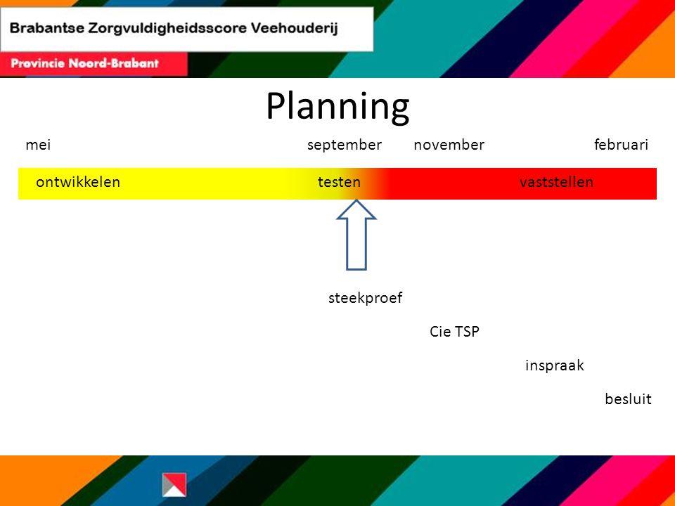 Planning ontwikkelentestenvaststellen meiseptembernovemberfebruari steekproef Cie TSP inspraak besluit