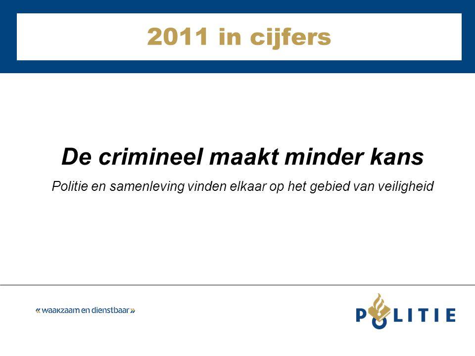 2011 in cijfers De crimineel maakt minder kans Politie en samenleving vinden elkaar op het gebied van veiligheid