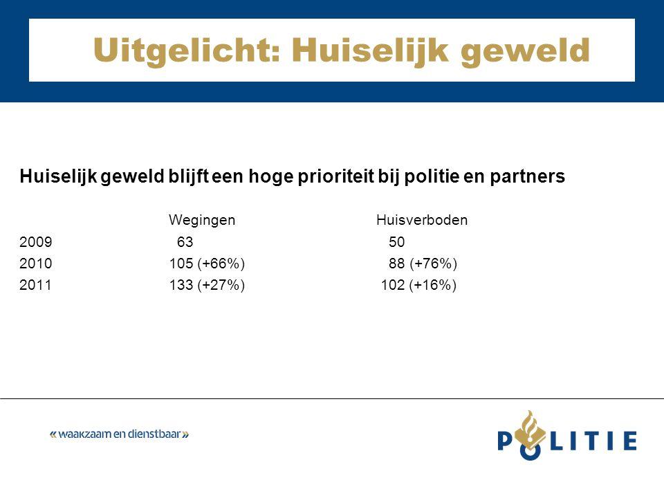 Uitgelicht : Huiselijk geweld Huiselijk geweld blijft een hoge prioriteit bij politie en partners Wegingen Huisverboden 2009 63 50 2010 105 (+66%) 88 (+76%) 2011 133 (+27%) 102 (+16%)
