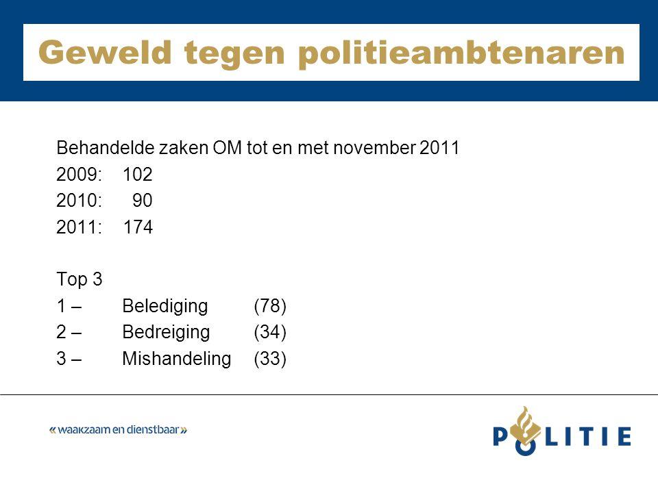 Geweld tegen politieambtenaren Behandelde zaken OM tot en met november 2011 2009:102 2010: 90 2011: 174 Top 3 1 – Belediging(78) 2 – Bedreiging(34) 3 – Mishandeling(33)