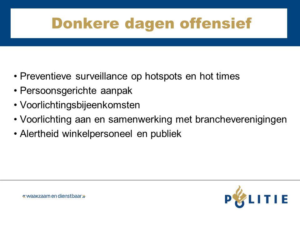 Donkere dagen offensief Preventieve surveillance op hotspots en hot times Persoonsgerichte aanpak Voorlichtingsbijeenkomsten Voorlichting aan en samenwerking met brancheverenigingen Alertheid winkelpersoneel en publiek