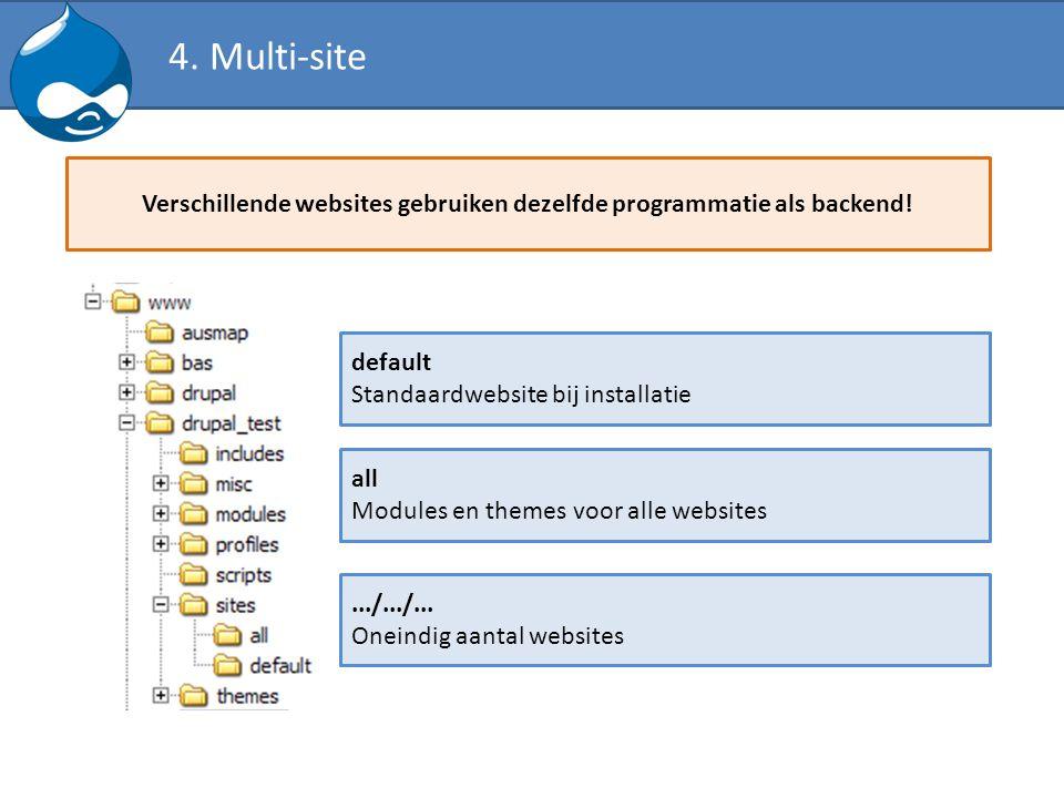 4. Multi-site Verschillende websites gebruiken dezelfde programmatie als backend! default Standaardwebsite bij installatie all Modules en themes voor