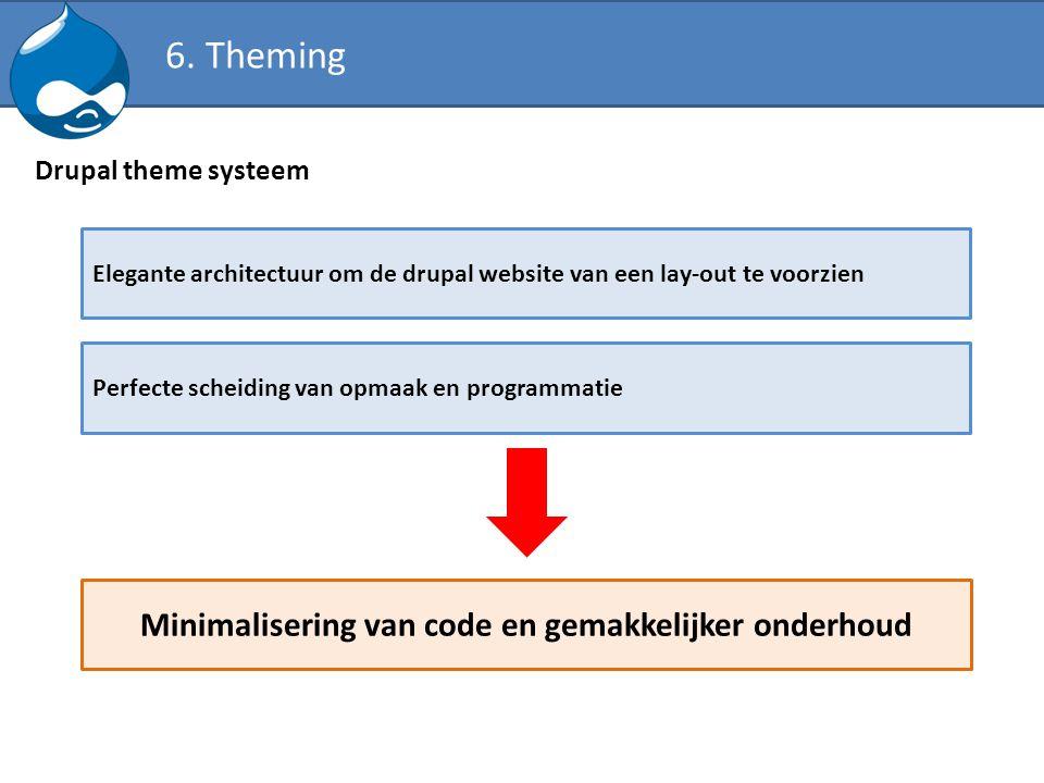 Drupal theme systeem Elegante architectuur om de drupal website van een lay-out te voorzien Perfecte scheiding van opmaak en programmatie Minimaliseri