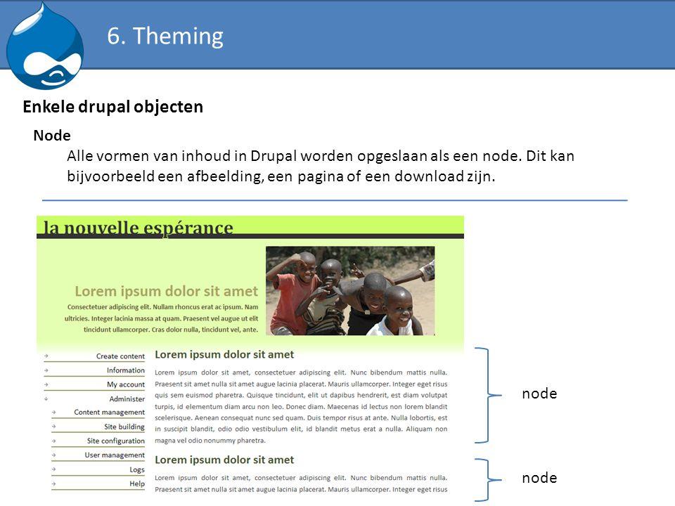 Enkele drupal objecten Node Alle vormen van inhoud in Drupal worden opgeslaan als een node. Dit kan bijvoorbeeld een afbeelding, een pagina of een dow