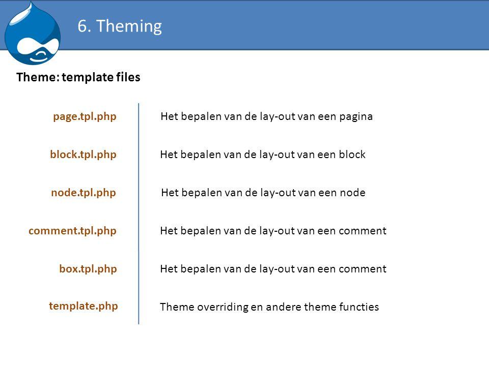 Theme: template files page.tpl.php block.tpl.php comment.tpl.php template.php node.tpl.php Het bepalen van de lay-out van een pagina Het bepalen van d