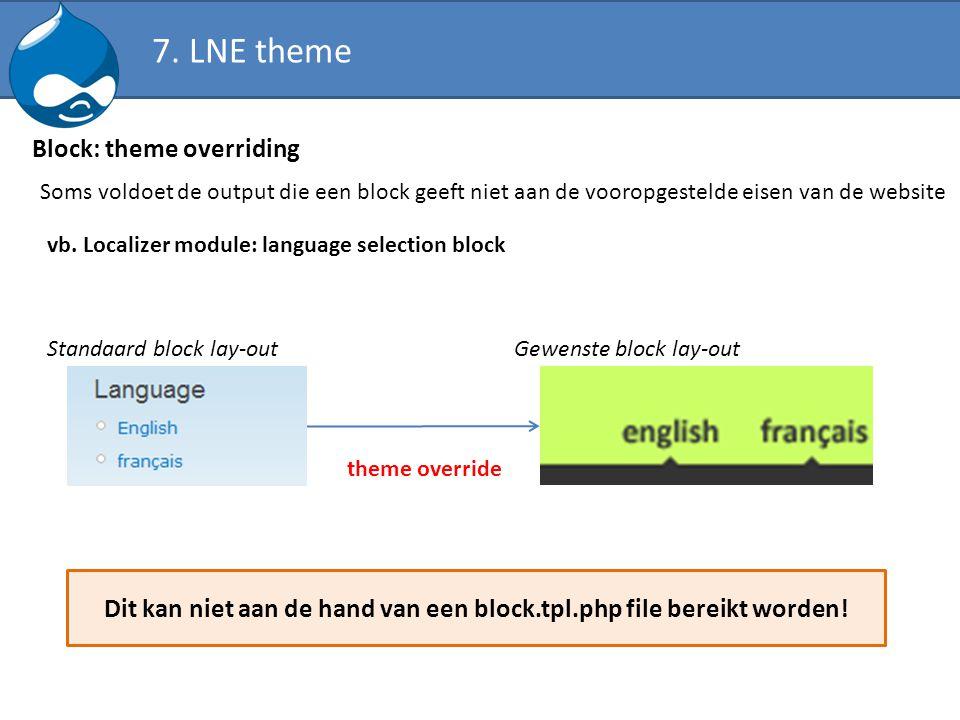 Block: theme overriding Soms voldoet de output die een block geeft niet aan de vooropgestelde eisen van de website vb. Localizer module: language sele