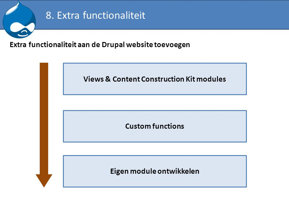 8. Extra functionaliteit Extra functionaliteit aan de Drupal website toevoegen Eigen module ontwikkelen Views & Content Construction Kit modules Custo
