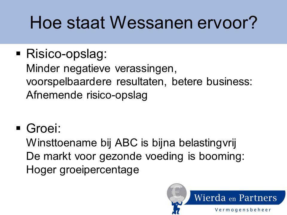 Hoe staat Wessanen ervoor.