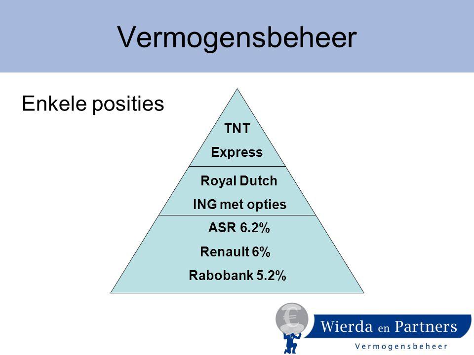 Vermogensbeheer ASR 6.2% Renault 6% Rabobank 5.2% TNT Express Royal Dutch ING met opties Enkele posities