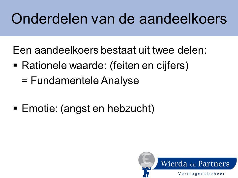 Assen 0592-301550 www.wierdavermogensbeheer.nl