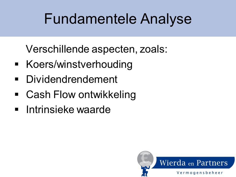 Verschillende aspecten, zoals:  Koers/winstverhouding  Dividendrendement  Cash Flow ontwikkeling  Intrinsieke waarde Fundamentele Analyse