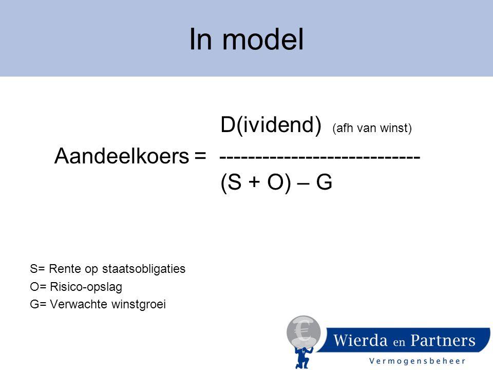 D(ividend) (afh van winst) Aandeelkoers = ---------------------------- (S + O) – G S= Rente op staatsobligaties O= Risico-opslag G= Verwachte winstgroei In model